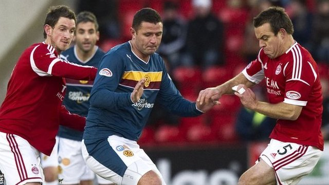Highlights - Aberdeen 0-0 Motherwell