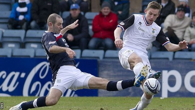 Highlights - Dundee 1-1 Inverness CT