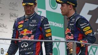 Sebastien Vettel Mark Webber