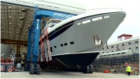a business analysis princess yachts plymouth company Princess yachts will cut 350 jobs the plymouth-based company the strategic review of our business and the steps we are taking to improve production at.