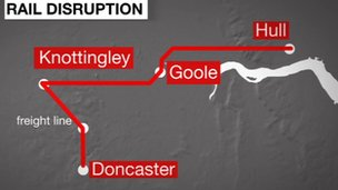 Map of Hull to Doncaster rail route