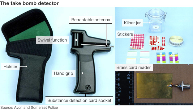 Fake bomb detector graphic