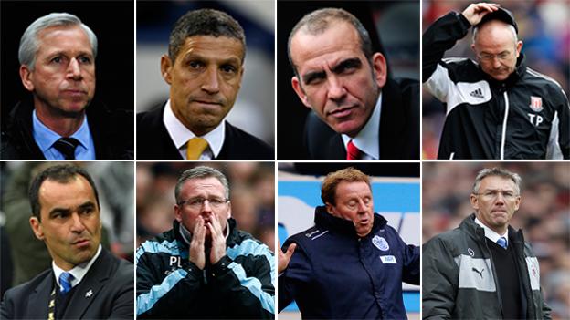 Premier League Managers Pictures Premier League Managers