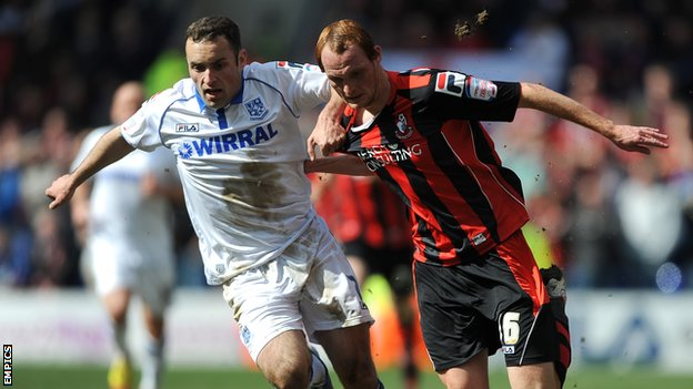 Tranmere vs Bournemouth