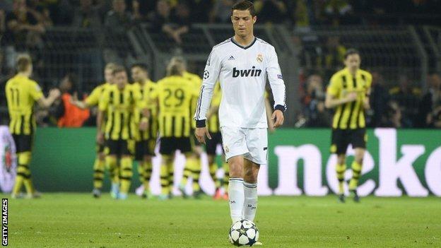 Cristiano Ronaldo against Borussia Dortmund