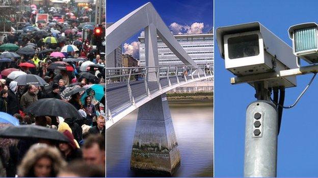 Glasgow scenes and CCTV camera