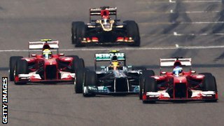 Overtaking in Formula 1