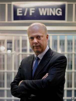 Chris Grayling during a visit to Pentonville Prison