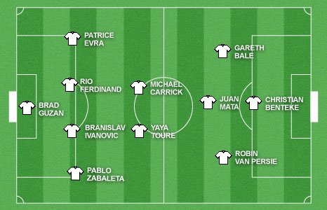 Garth Crooks's Team of the Season