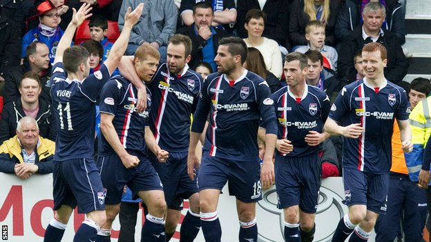 Ross County v Inverness CT