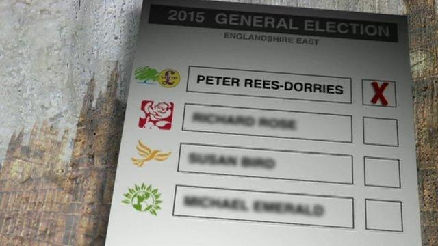 Mock ballot paper