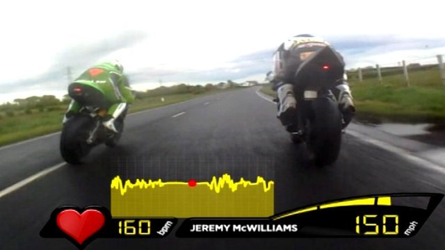 NW200 Heart Monitor