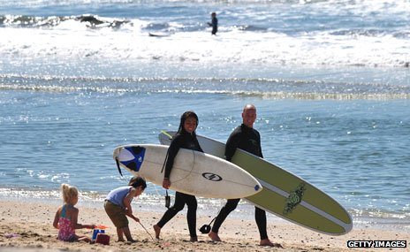California surfers
