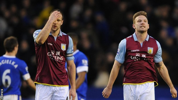 Ron Vlaar and Andreas Weimann