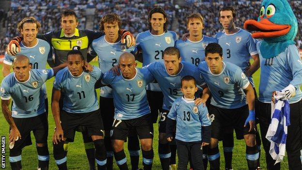 Uruguay team profile