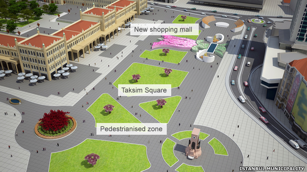 Taksim Square, image of the planned development