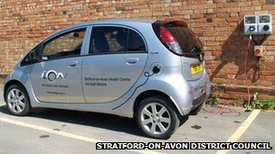 Electric vehicle and charge point