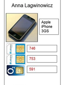Phone and Sim Cards