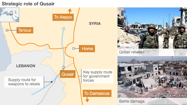 Qusair map