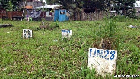Tombstones in Bocas de Satinga, Colombia