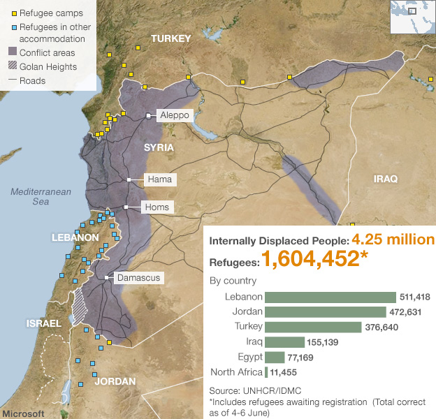 Map of Syrian refugees in neighbouring countries