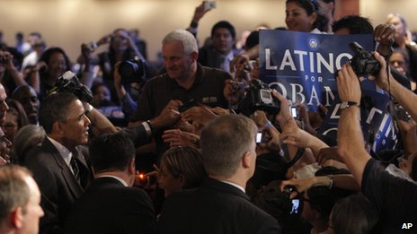 Latinos for Obama rally in 2008