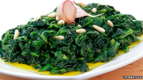 A plate of spinach
