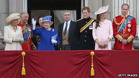 Camilla, Duchess of Cornwall, Camilla, Duchess of Cornwall, Princess Anne, Princess Royal, Queen Elizabeth II, Prince Andrew, Duke of York, Prince Harry, Catherine, Duchess of Cambridge and Prince William, Duke of Cambridge stand on the balcony at Buckingham Palace during the annual Trooping the Colour Ceremony