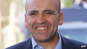 Turkish Finance Minister Mehmet Simsek