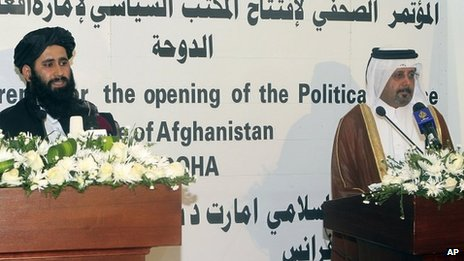 A Taliban representative and a Qatari government official at the opening of the Taliban office in Doha. Photo: 18 June 2013