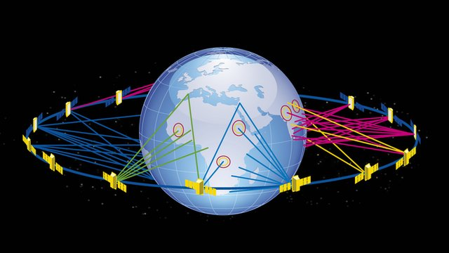Architecture of space network