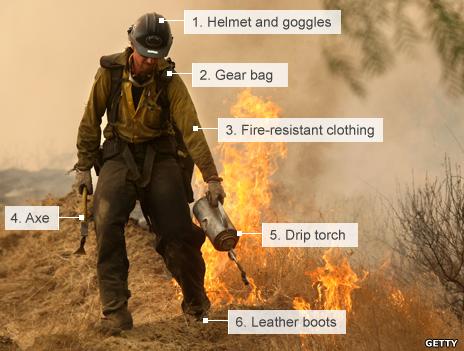Hotshot firefighter