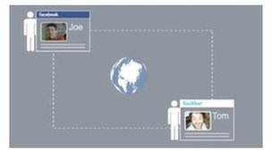 Social network examples