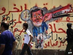 Graffiti depicting Mohammed Morsi (1 July 2013)
