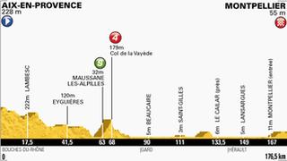 Tour de France stage six