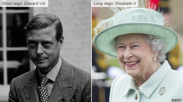 Edward VIII and the Queen.