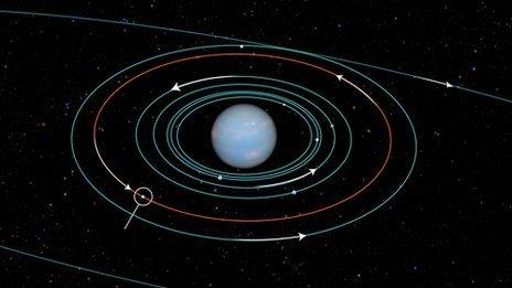 Nasa s hubble telescope discovers new neptune moon bbc news