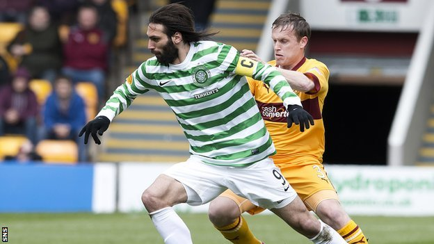 Georgios Samaras and Steven Hammell