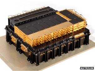 Digital processor