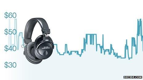 Headphones and chart