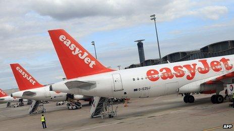 Easyjet planes Paris