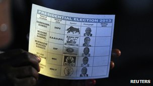 Ballot paper for presidential candidate