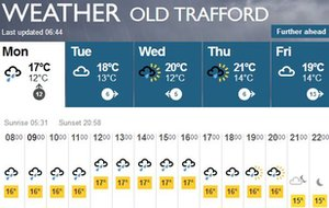 BBC weather forecast for Old Trafford