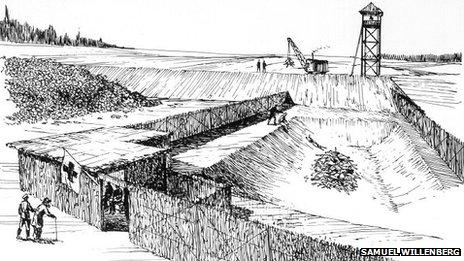 Treblinka drawing