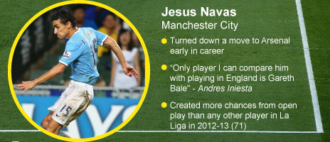 Jesus Navas