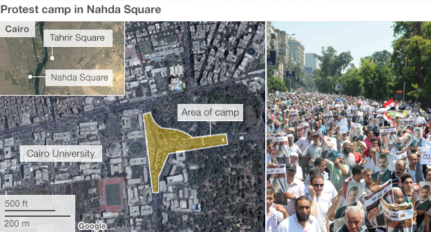 Graphic showing the size of the protest camp in Nahda Square