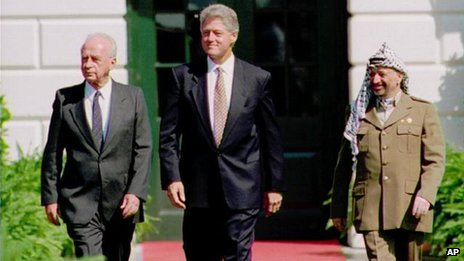 Yitzhak Rabin (L), Bill Clinton (C) and Yasser Arafat (R) - file pic 13 Sept 1993