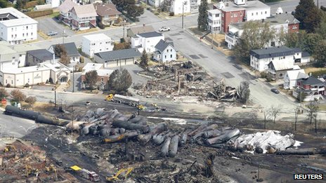 The remains of a burnt train in Lac-Megantic on 8 July 2013