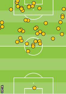 Edin Dzeko's touches against Newcastle