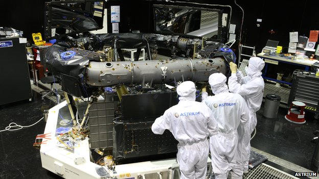 Gaia optical payload